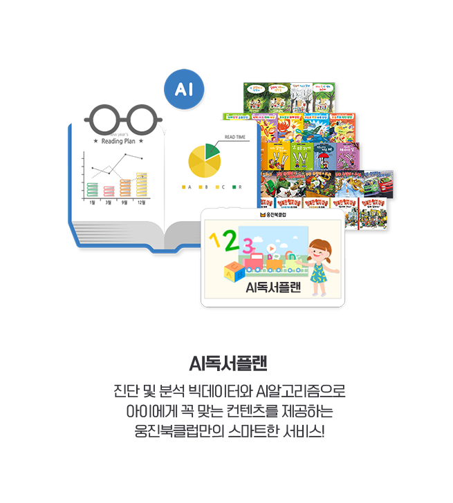 아이 VS. 양육자 아이의 실제 독서 능력과 엄마가 생각하는 아이의 독서능력의 차이를 비교할 수 있어요.